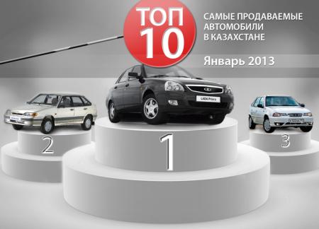 Топ-10: Марки и модели в январе
