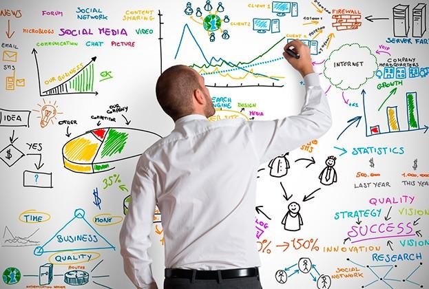 Как выглядит адекватная бизнес-модель?