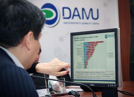 В 2013 году Дорожная карта бизнеса охватит 200 предпринимателей