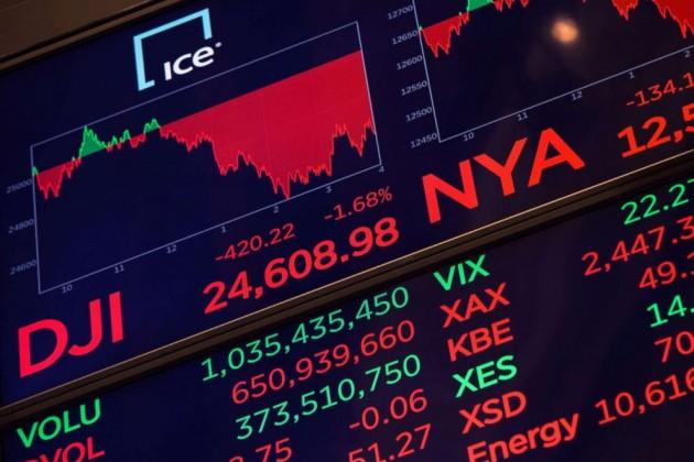 Цены на металлы, нефть и курс тенге на 7 июня