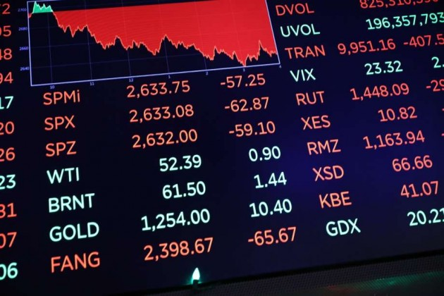 Цены на металлы, нефть и курс тенге на 25 марта