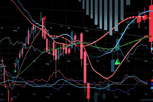 Цены на металлы, нефть и курс тенге на 5-7 октября