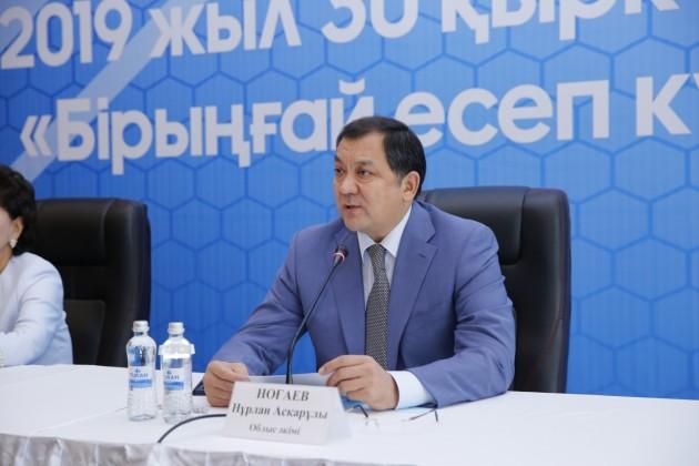 Нурлан Ногаев: Важно уметь слышать и решать проблемы предпринимателей