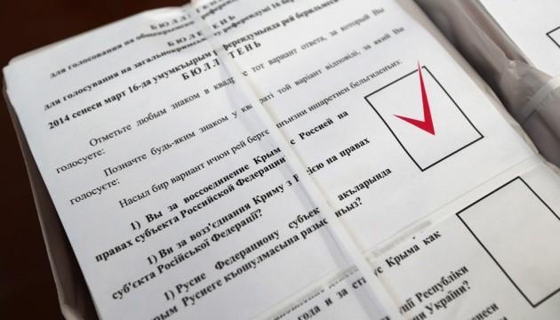 93% жителей Крыма за вхождение в состав России