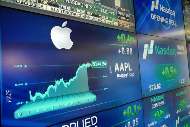 В Morgan Stanley прогнозируют рост акций Apple на 27%