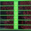 Средние курсы валют в обменниках Алматы и Астаны