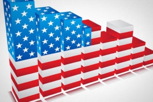 ВВП США показал самый быстрый рост почти за4года