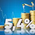 Инфляция: ожидание и реальность